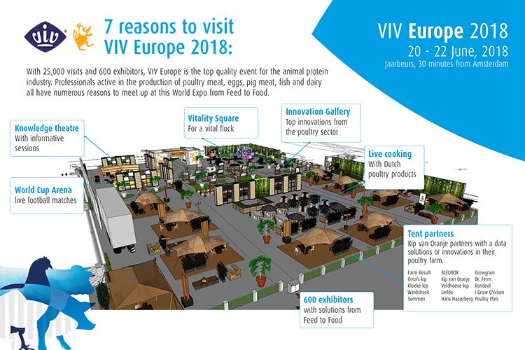 VIV Europe 2018 Slotbericht