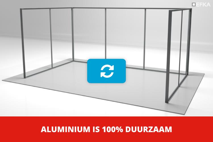 Duurzame standbouw - aluminium-extrusie